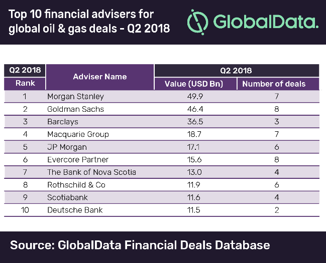 global financial 6